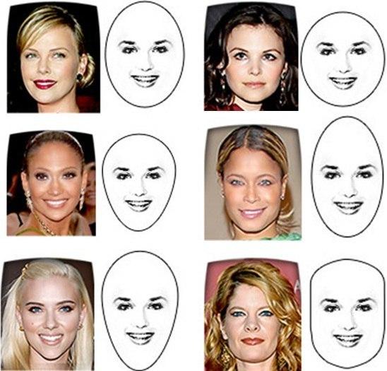 Как правильно подобрать прическу в зависимости от формы лица